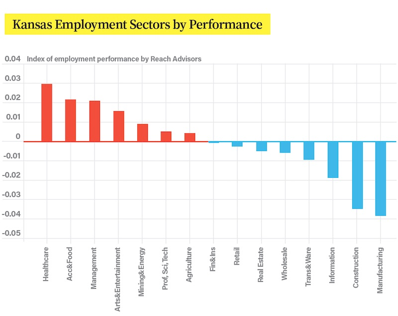 New-Jobs-_-New-graphic